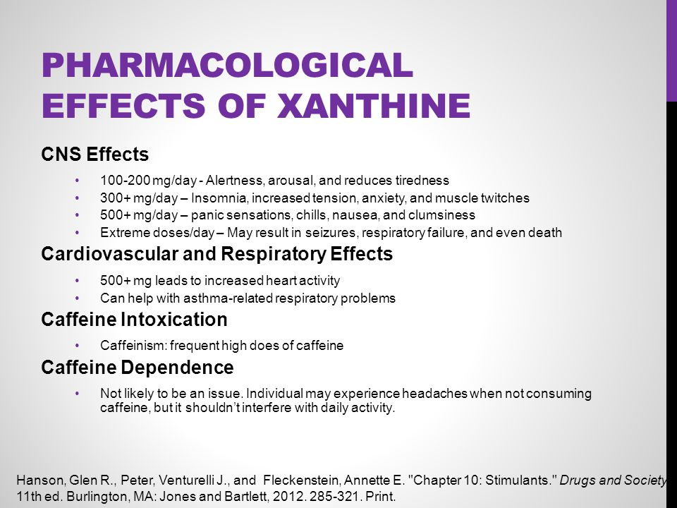Pharmacological Effects of Xanthine