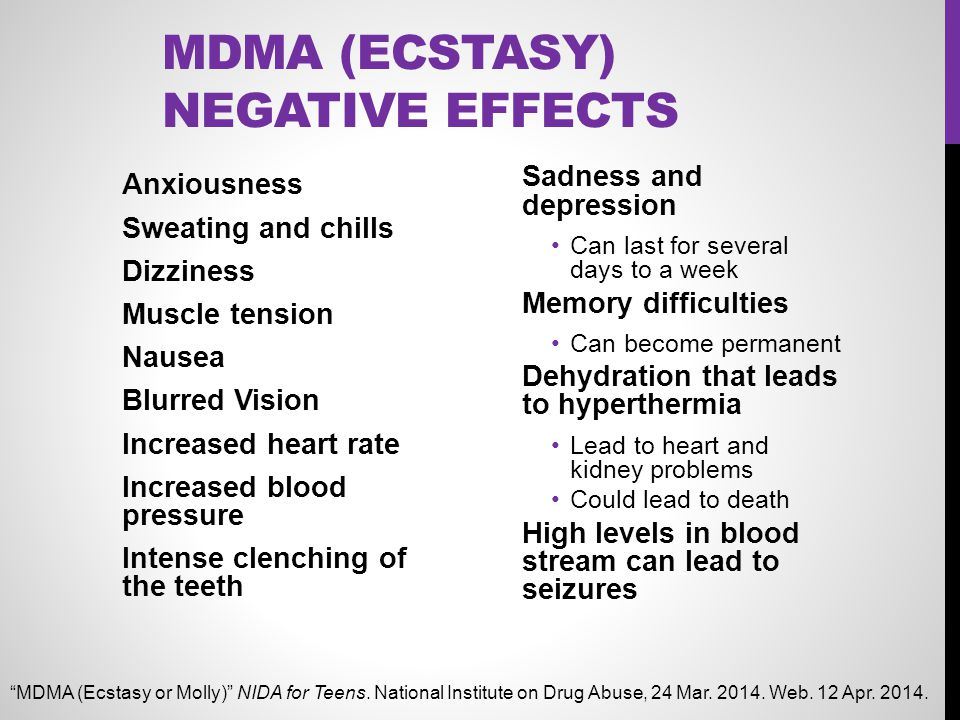 MDMA (Ecstasy) Negative Effects