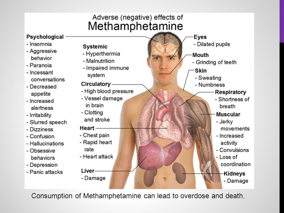 Consumption of Methamphetamine can lead to overdose and death.