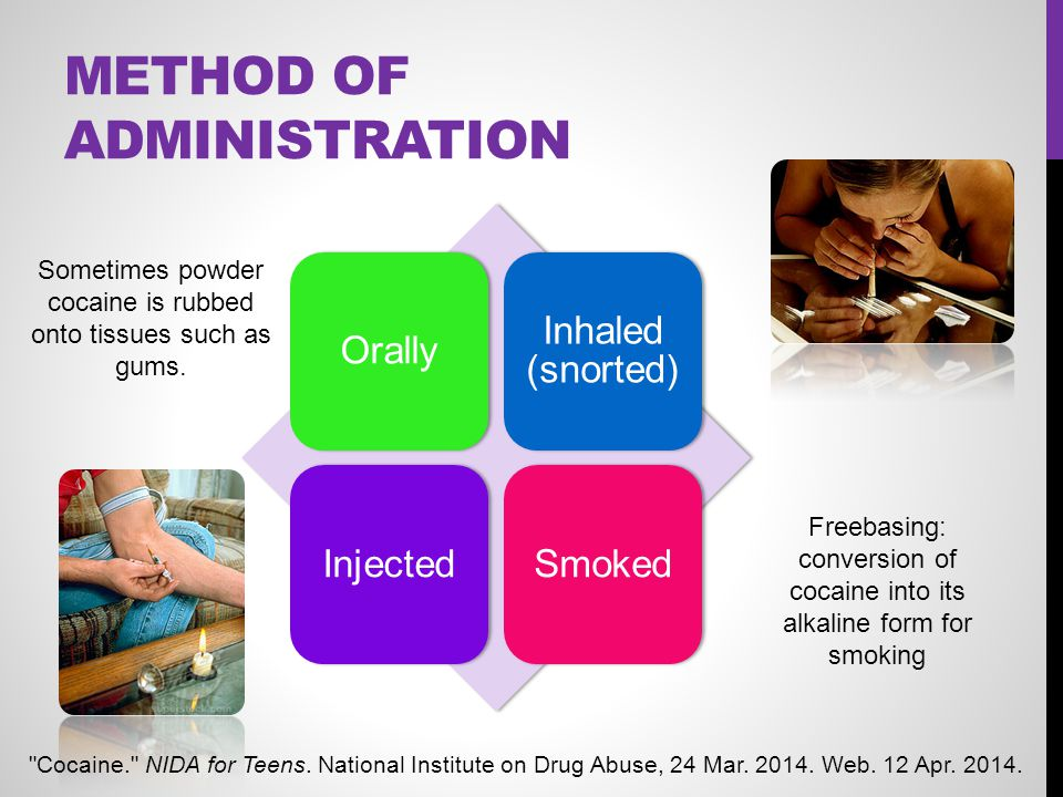 Method of Administration