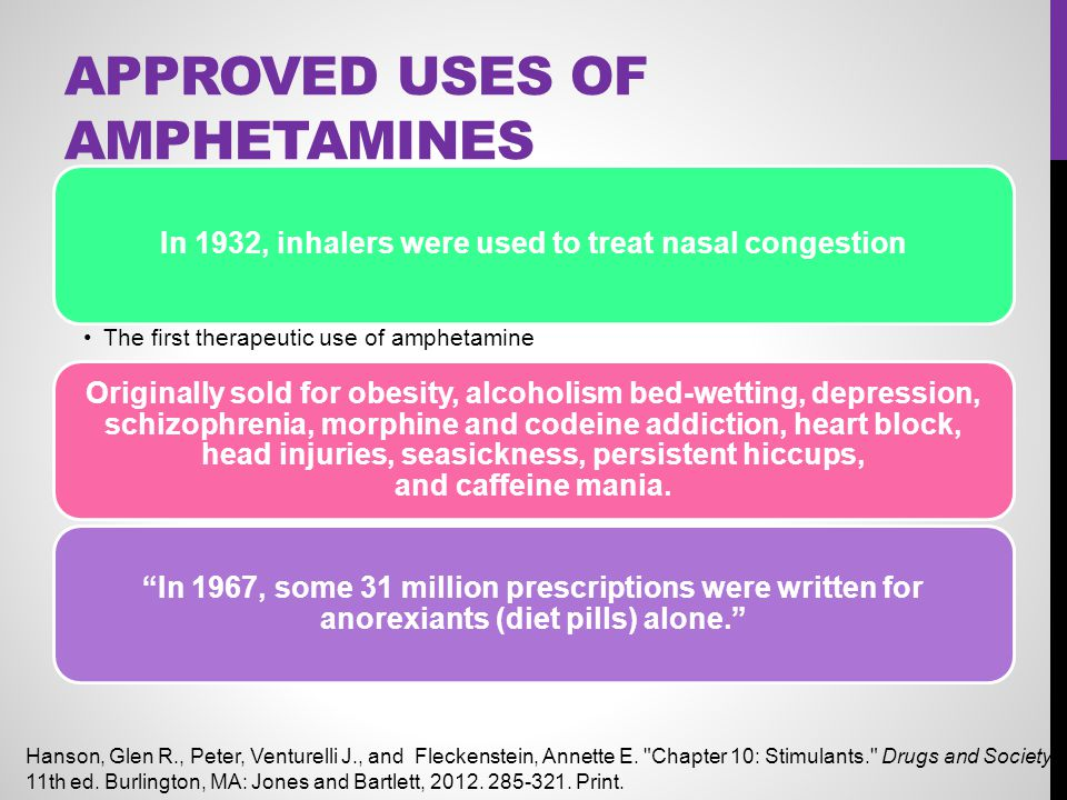 Approved Uses of Amphetamines