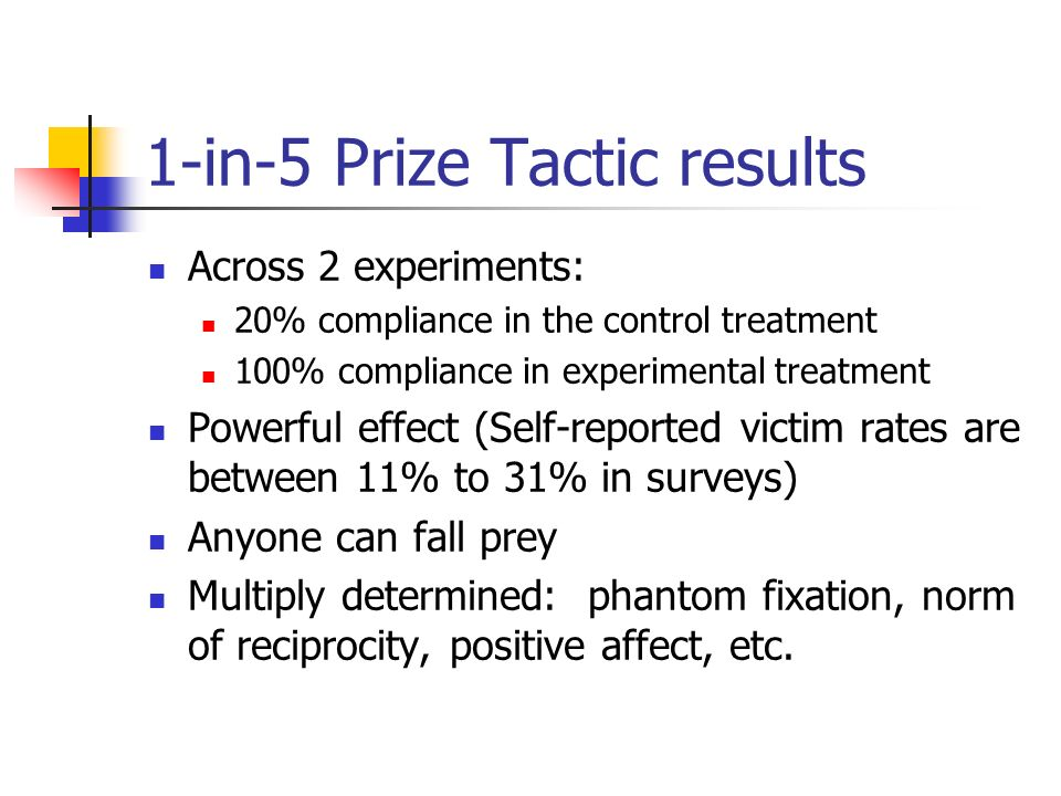 1-in-5 Prize Tactic results