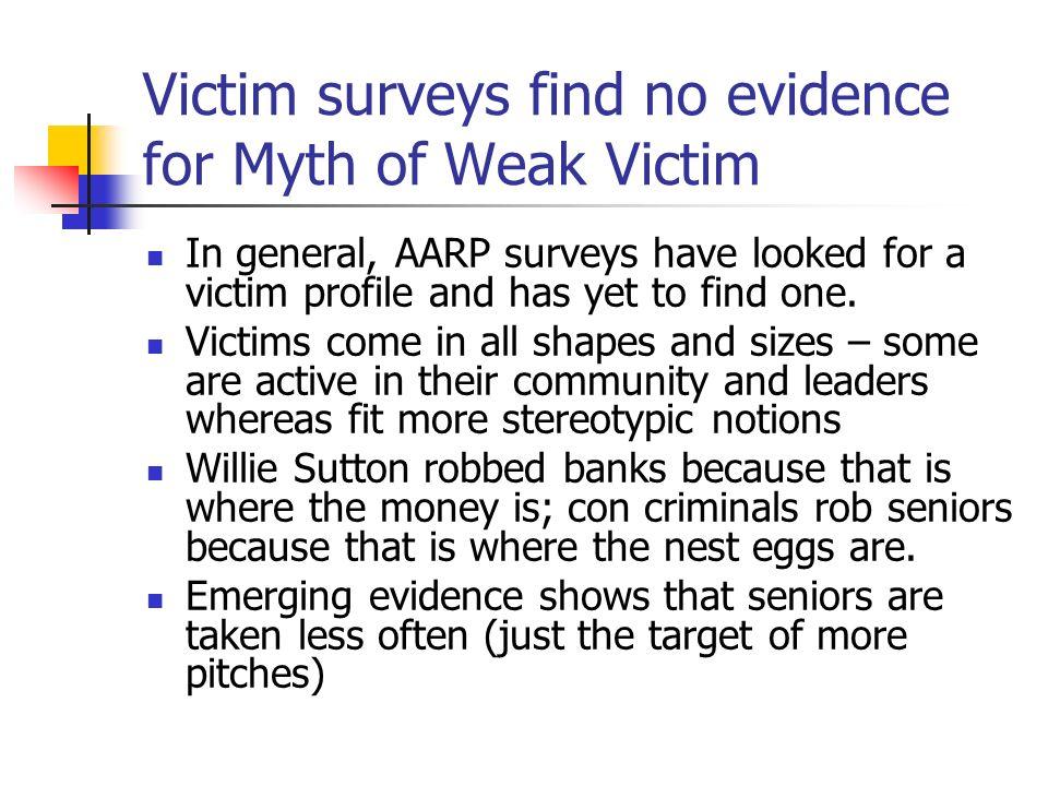 Victim surveys find no evidence for Myth of Weak Victim