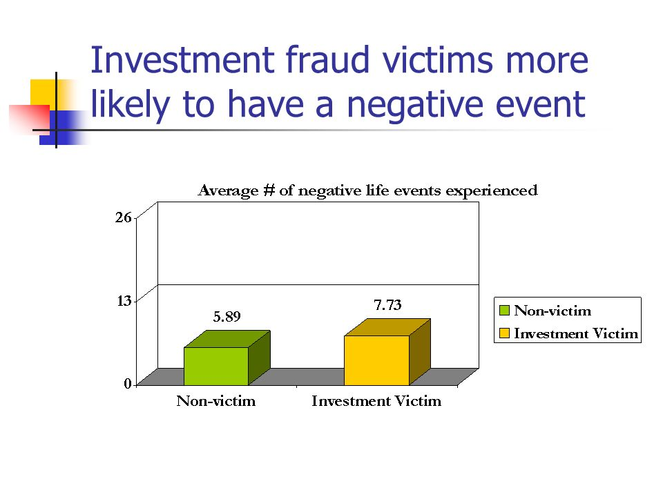 Investment fraud victims more likely to have a negative event