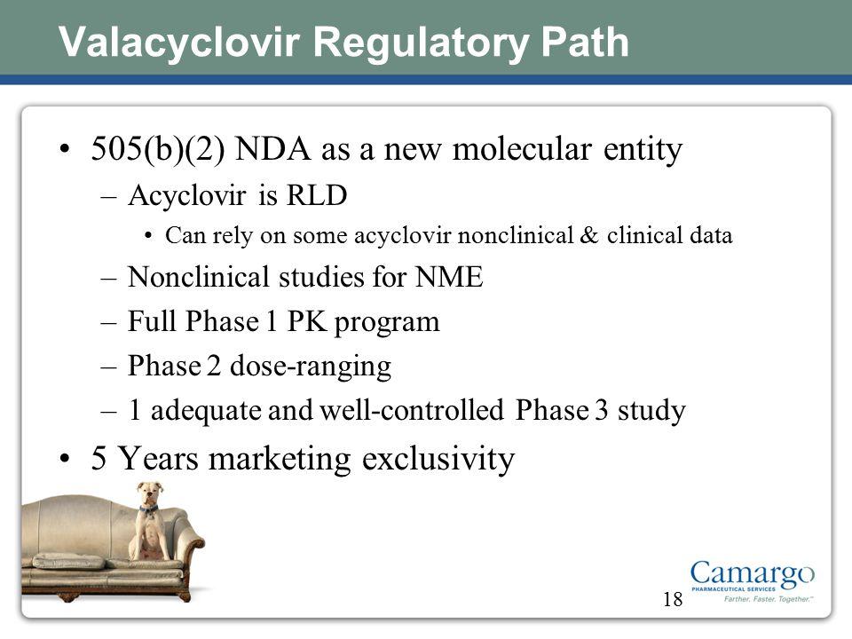 Valacyclovir Regulatory Path