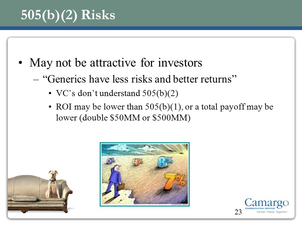 505(b)(2) Risks May not be attractive for investors
