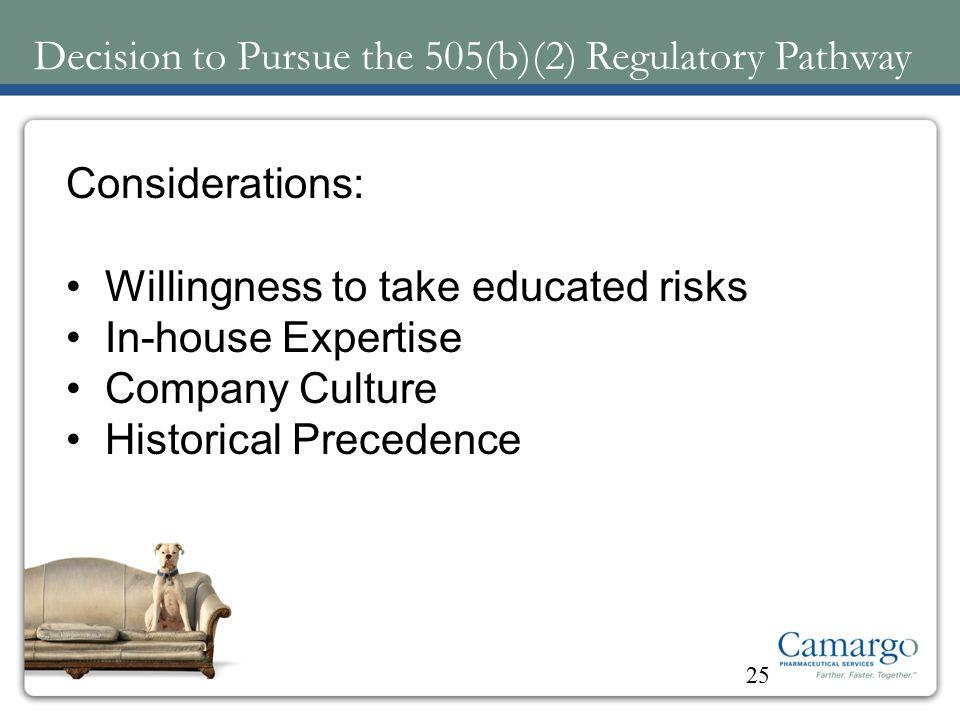 Decision to Pursue the 505(b)(2) Regulatory Pathway