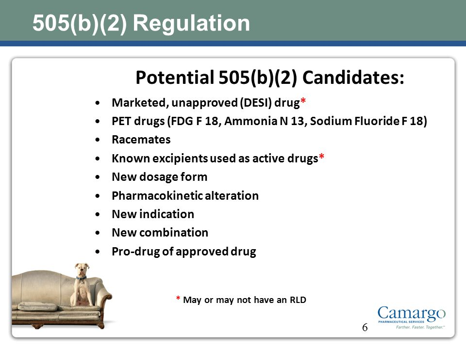 Potential 505(b)(2) Candidates:
