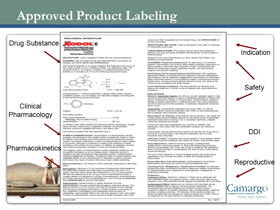 Approved Product Labeling