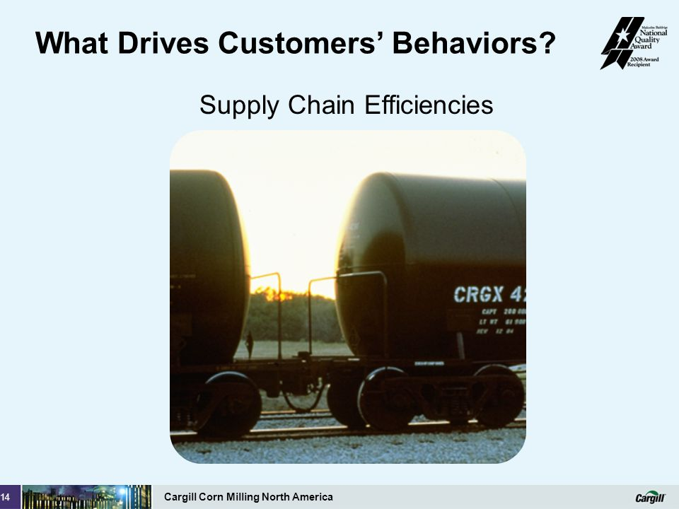 What Drives Customers' Behaviors