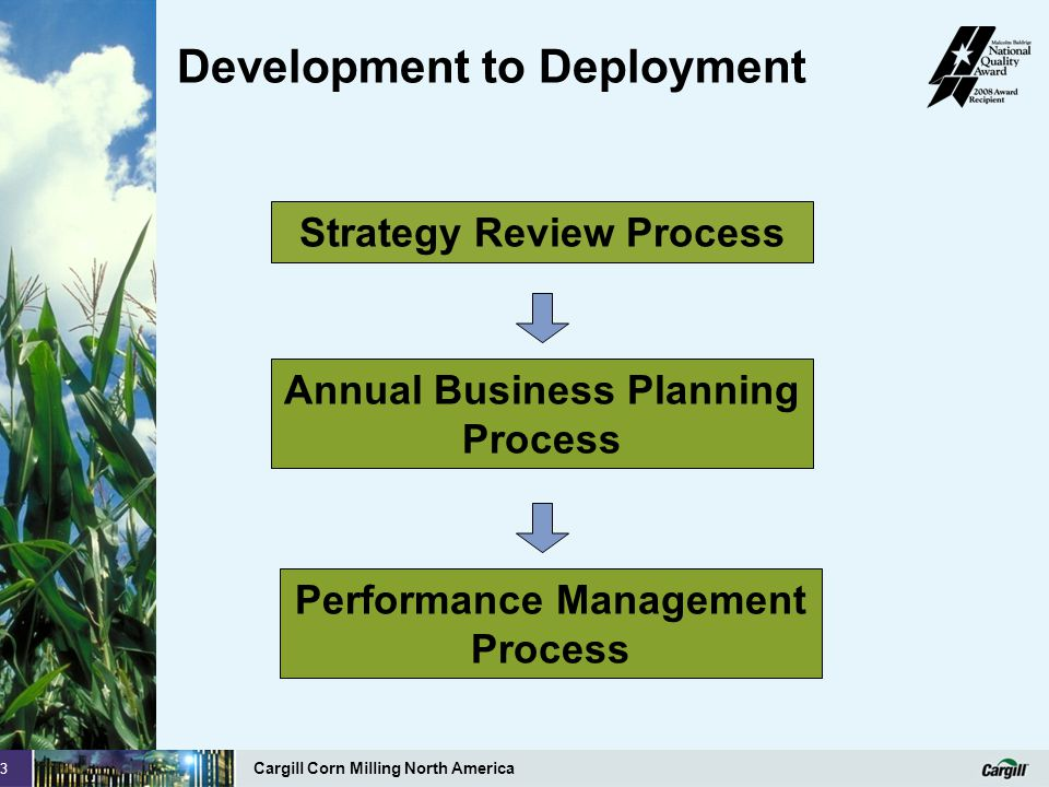 Development to Deployment