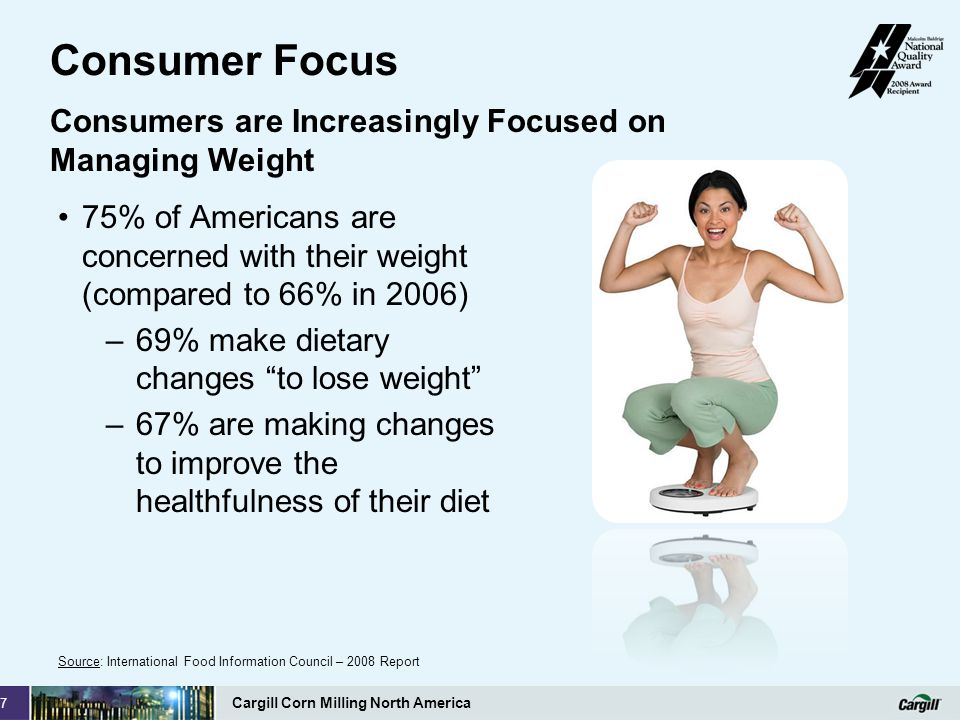 Consumer Focus Consumers are Increasingly Focused on Managing Weight