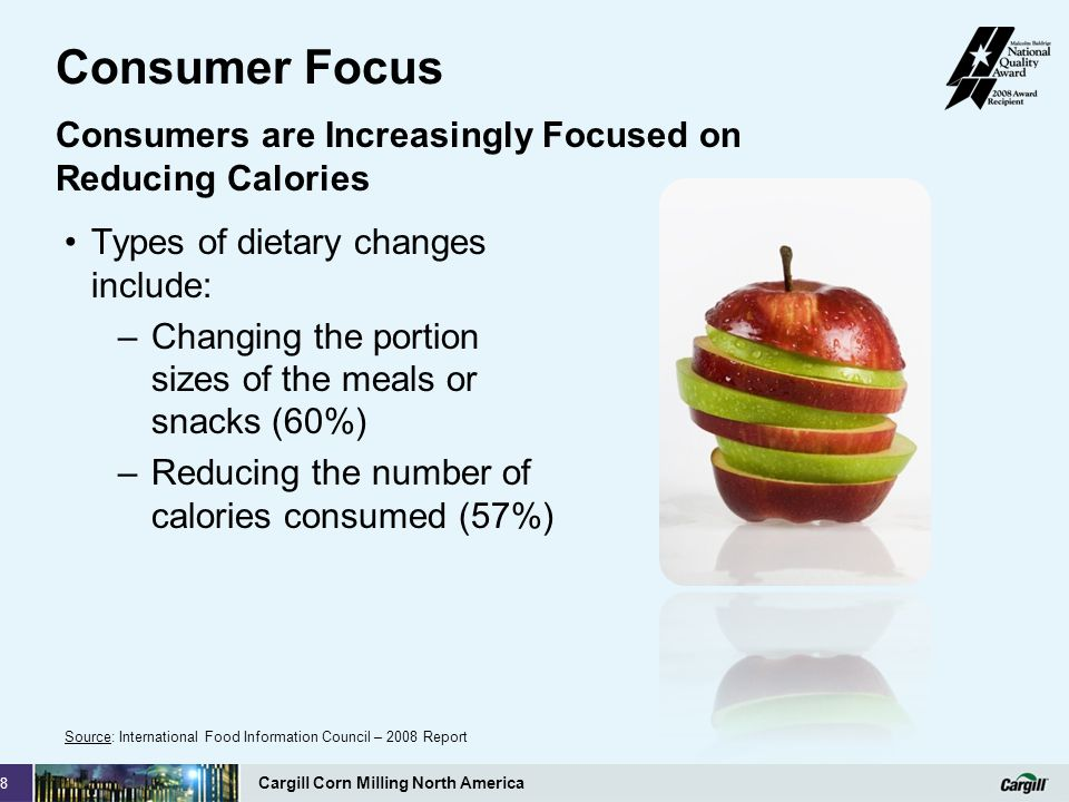 Consumer Focus Consumers are Increasingly Focused on Reducing Calories