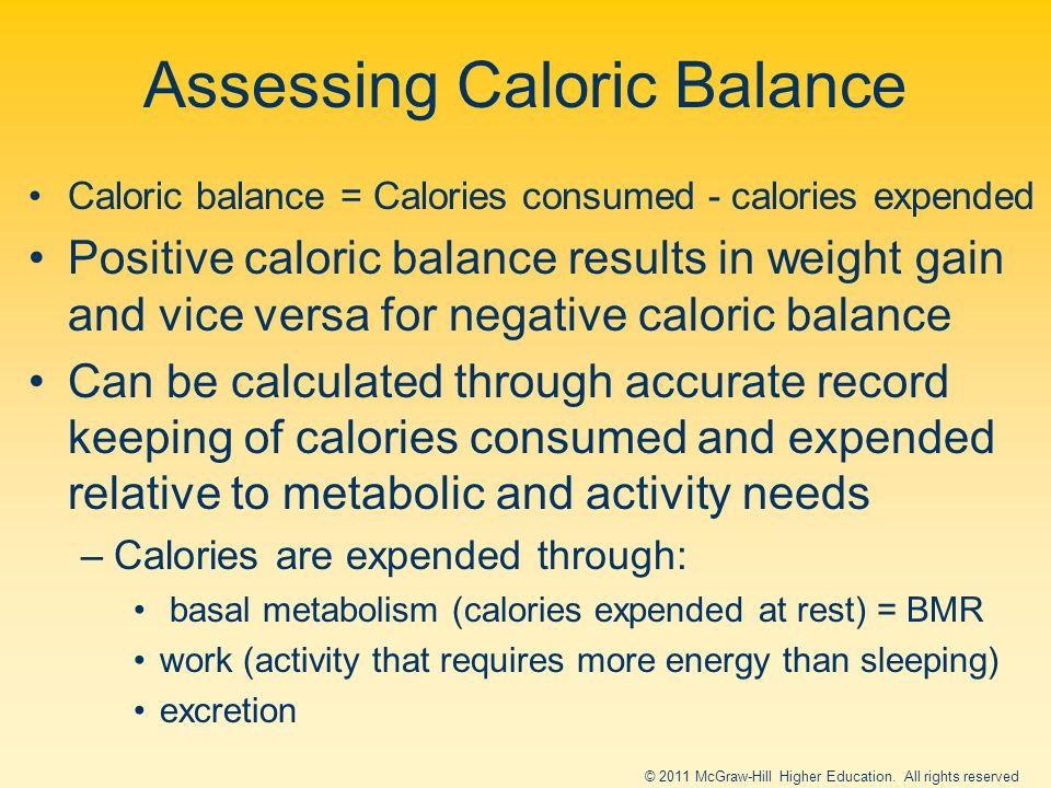 Assessing Caloric Balance