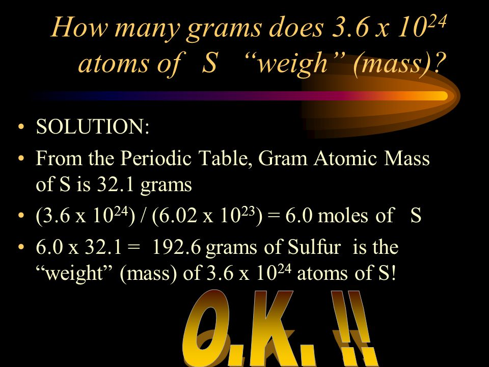 How many grams does 3.6 x 1024 atoms of S weigh (mass)