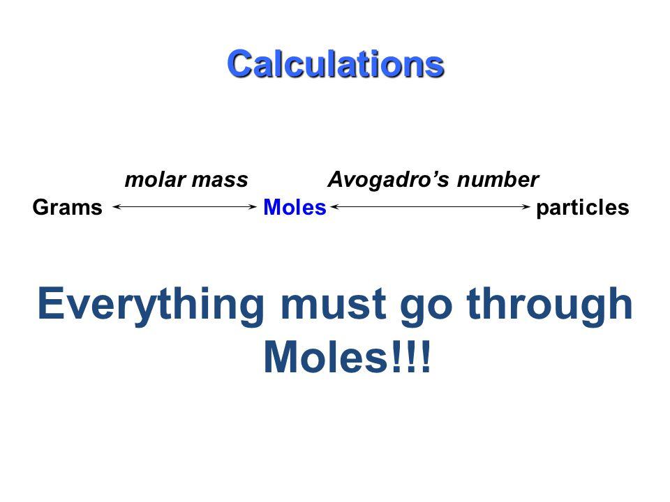 Everything must go through Moles!!!