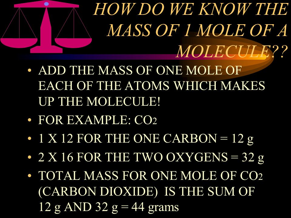 HOW DO WE KNOW THE MASS OF 1 MOLE OF A MOLECULE