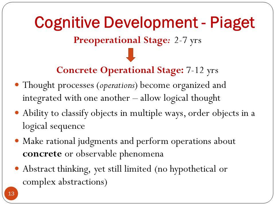 Cognitive Development - Piaget
