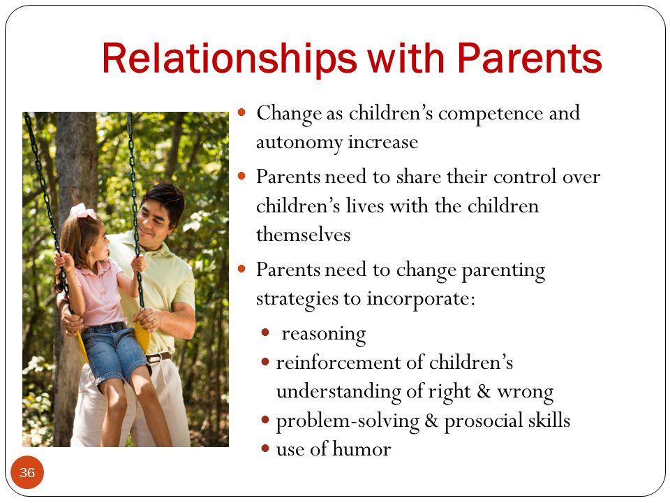 Relationships with Parents
