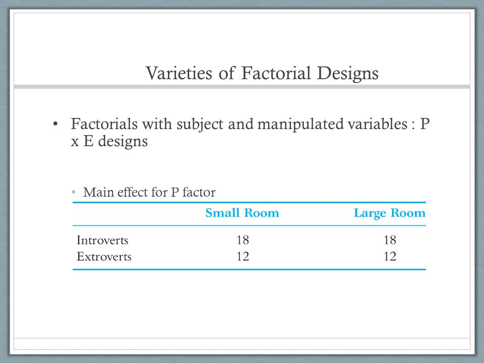 Varieties of Factorial Designs
