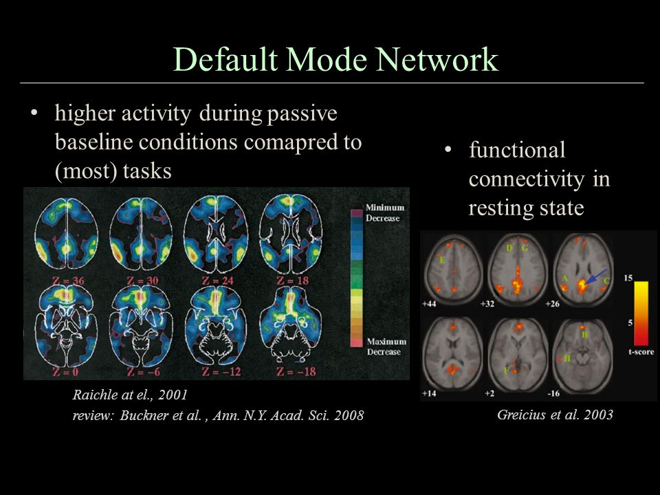 Default Mode Network higher activity during passive baseline conditions comapred to (most) tasks. functional connectivity in resting state.