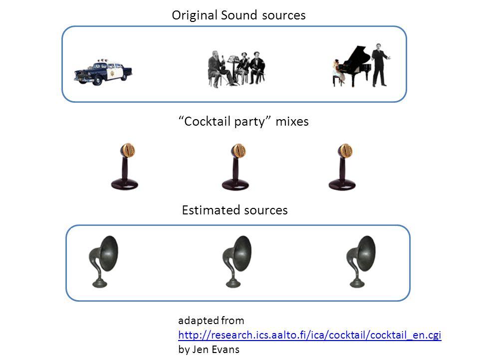 Original Sound sources