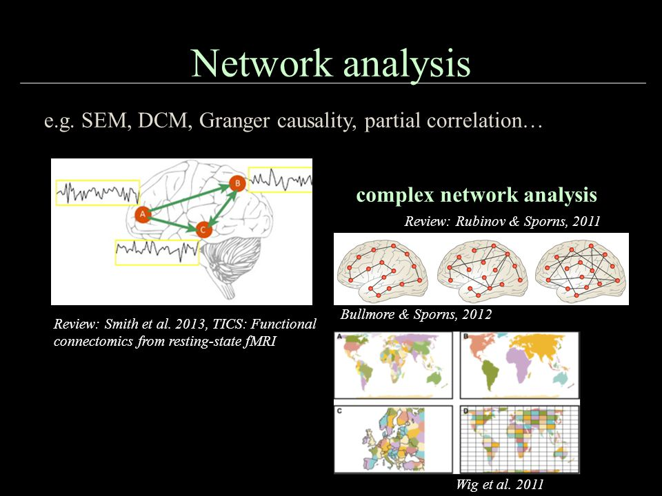 Network analysis e.g. SEM, DCM, Granger causality, partial correlation… complex network analysis. Review: Rubinov & Sporns, 2011.