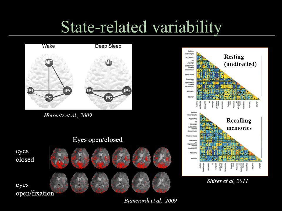 State-related variability