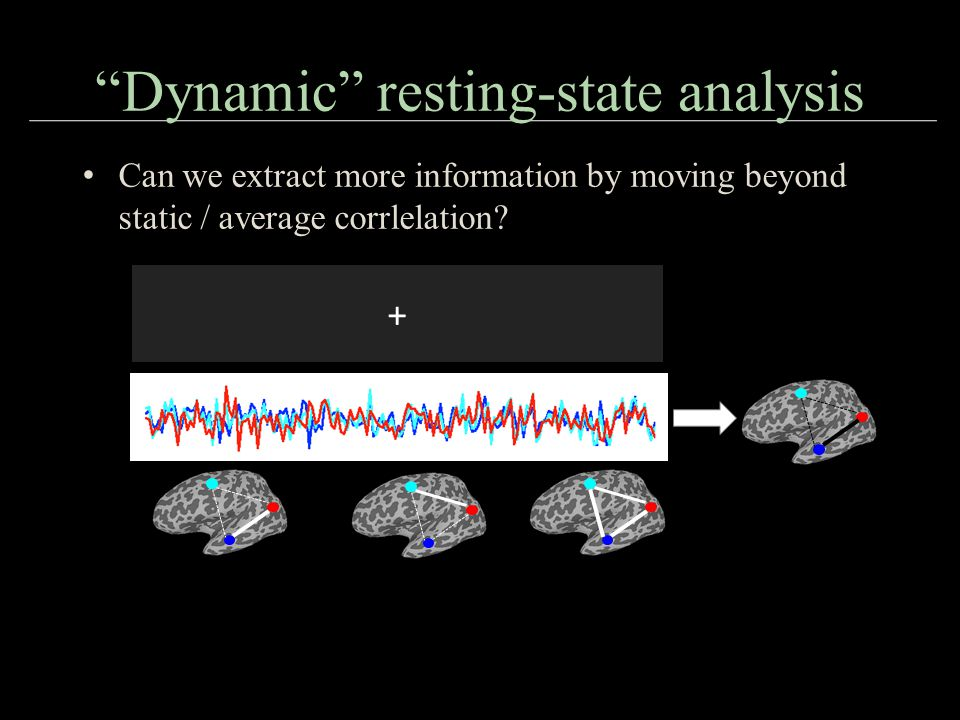 Dynamic resting-state analysis