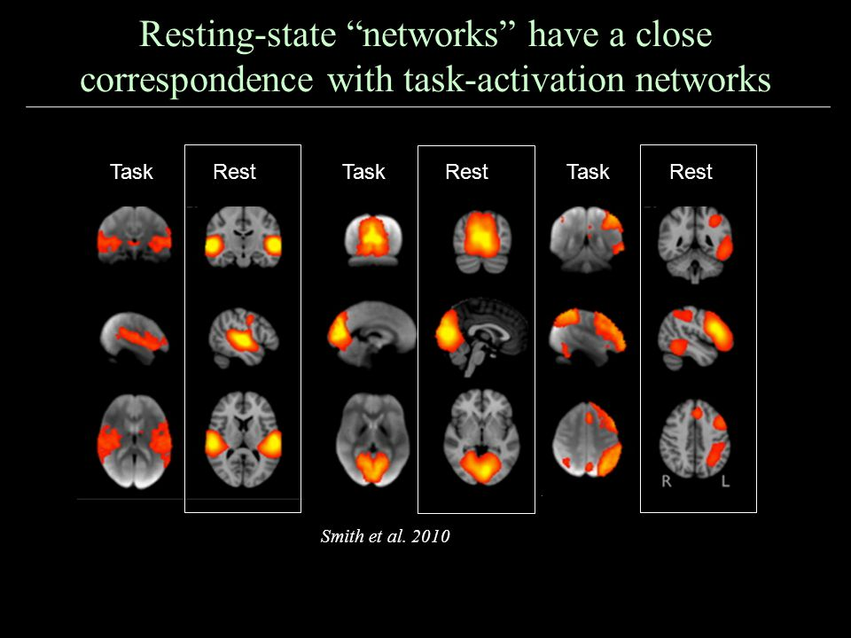 Resting-state networks have a close correspondence with task-activation networks