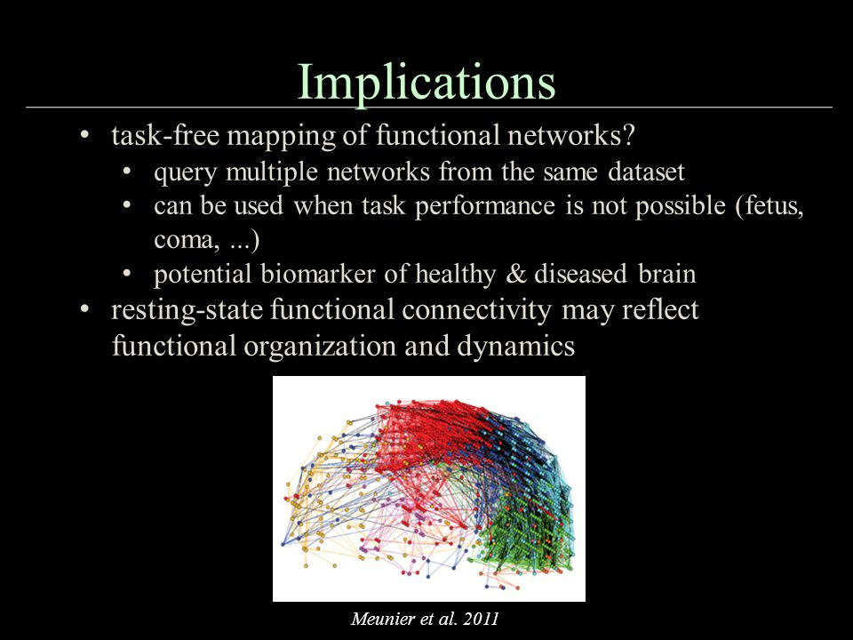 Implications task-free mapping of functional networks