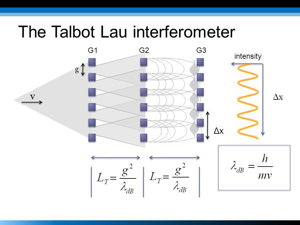 The Talbot Lau interferometer