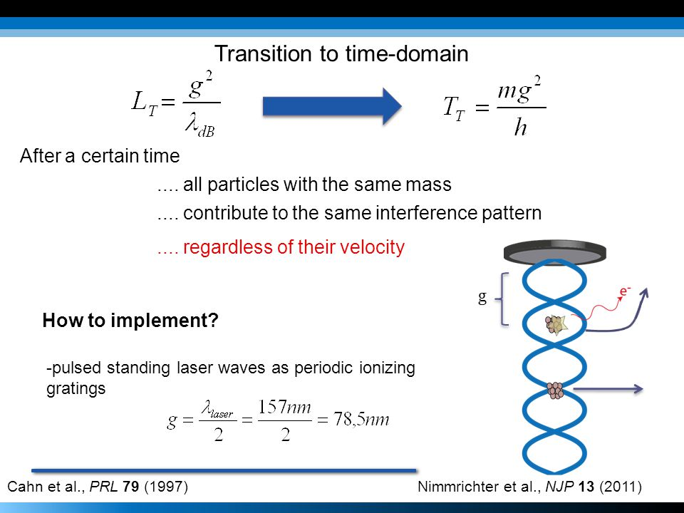 Transition to time-domain