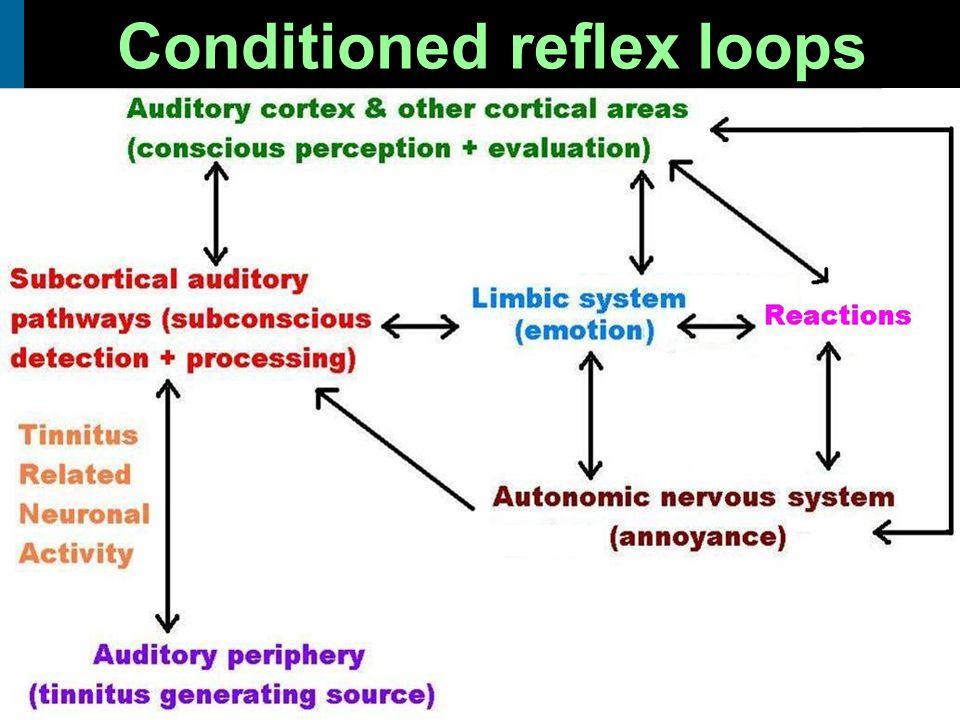 Conditioned reflex loops