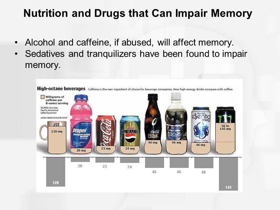 Nutrition and Drugs that Can Impair Memory