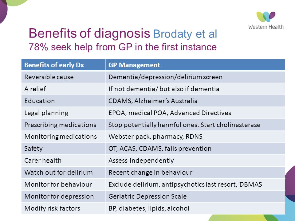 Benefits of diagnosis Brodaty et al 78% seek help from GP in the first instance