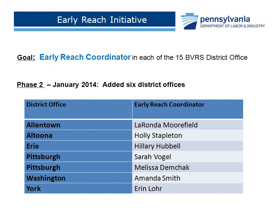 Early Reach Initiative