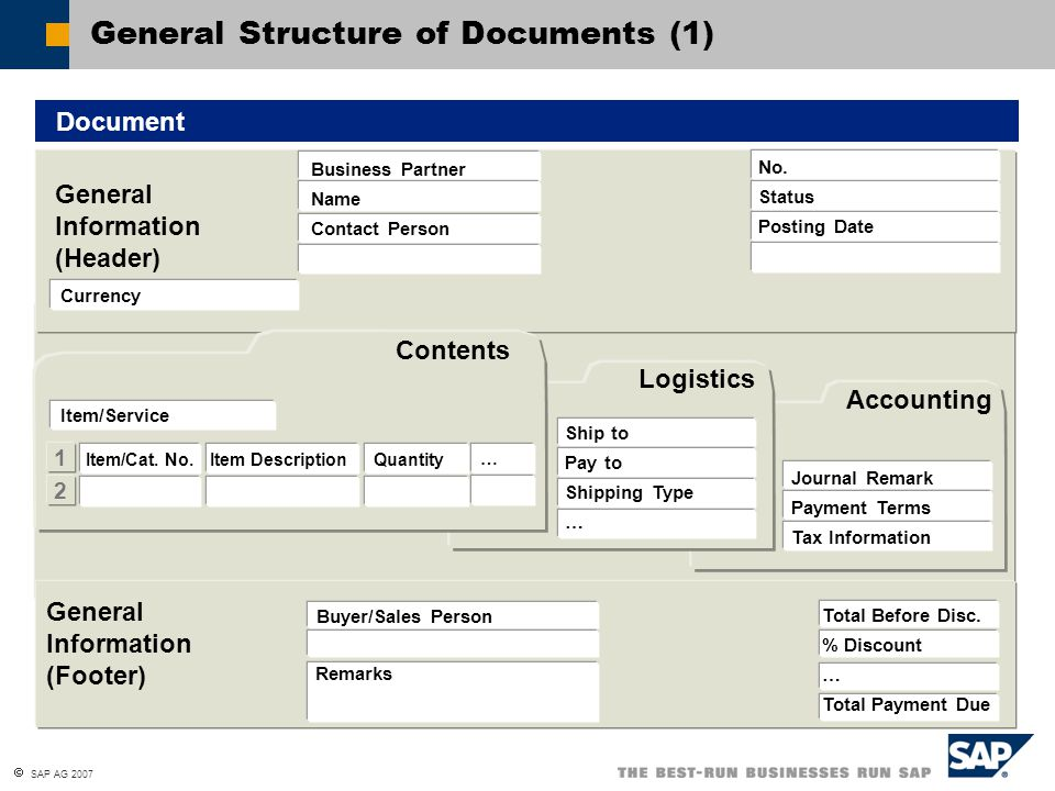 General Structure of Documents (1)