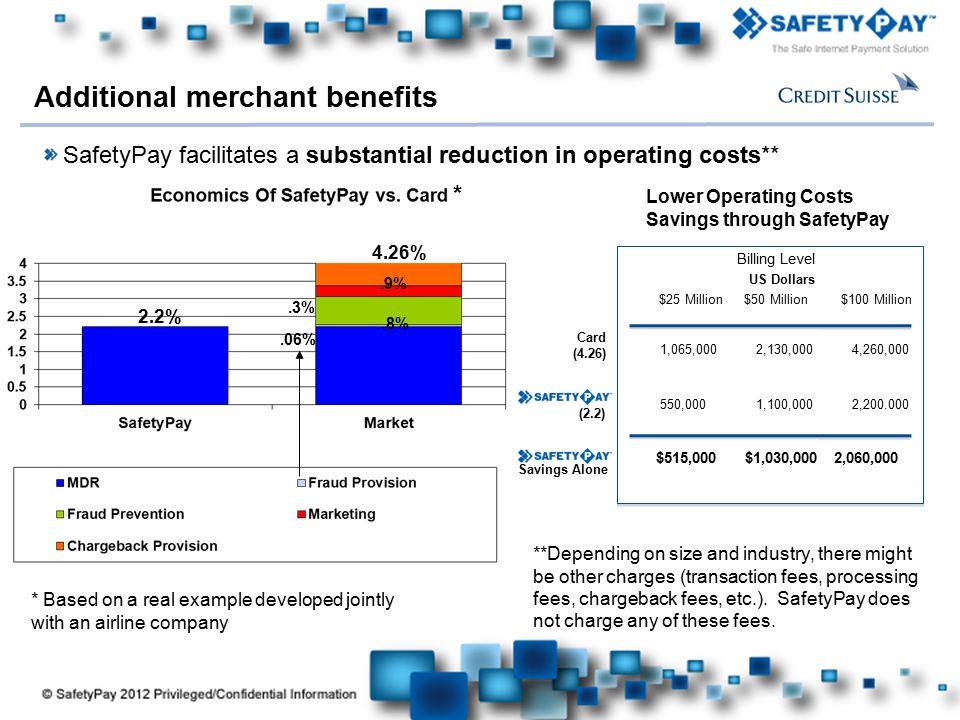 Additional merchant benefits