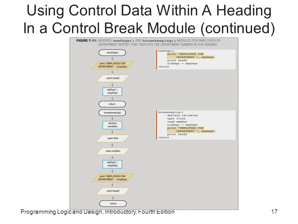 Using Control Data Within A Heading In a Control Break Module (continued)