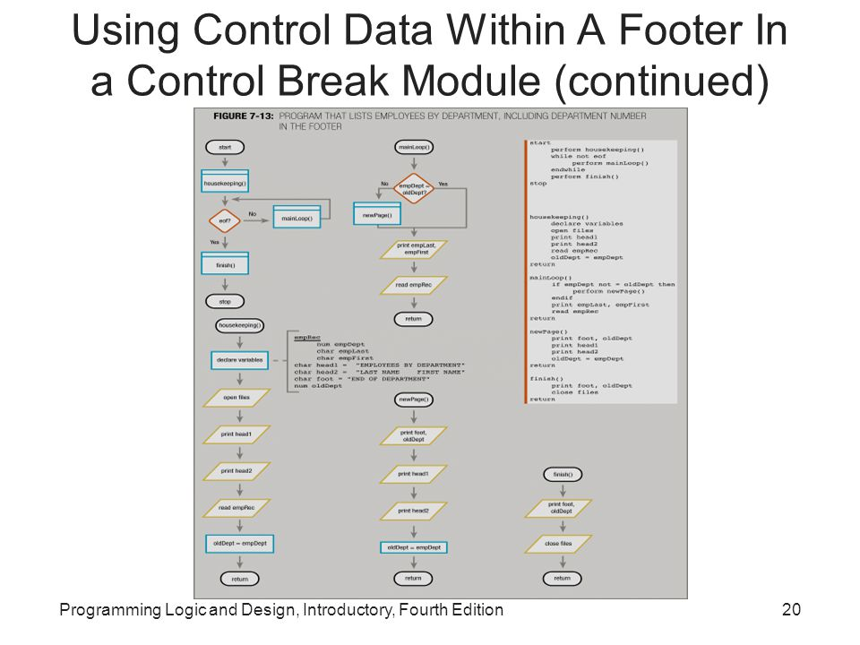 Using Control Data Within A Footer In a Control Break Module (continued)