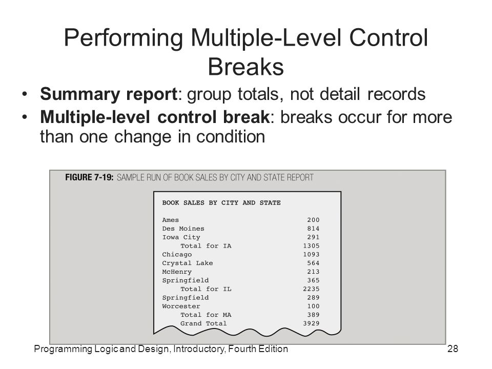 Performing Multiple-Level Control Breaks