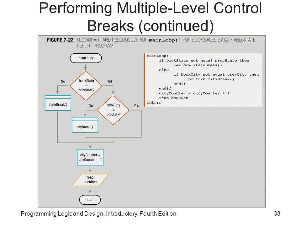 Performing Multiple-Level Control Breaks (continued)