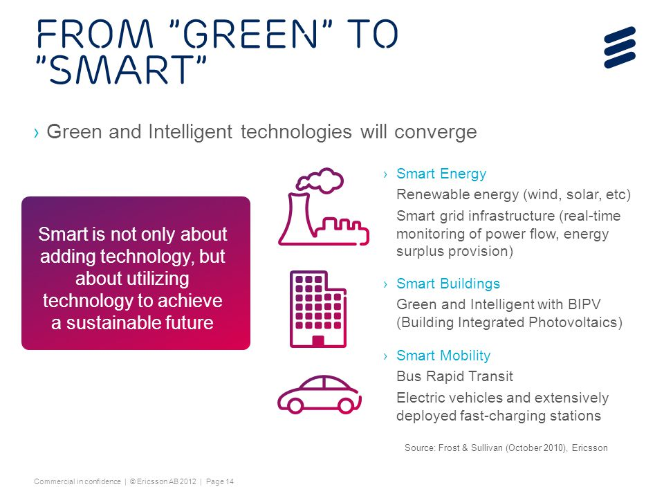 From green to smart