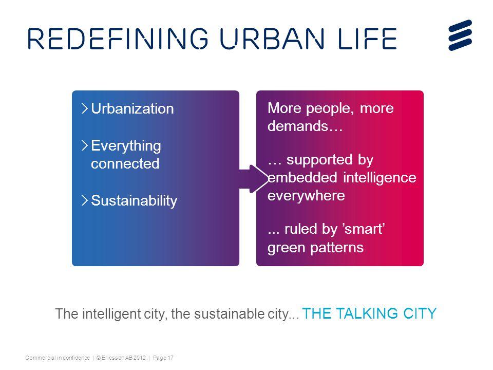 Redefining Urban Life Urbanization More people, more demands…