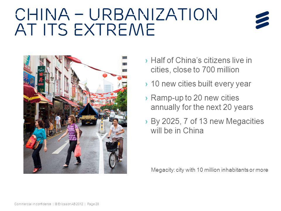 China – urbanization at its extreme