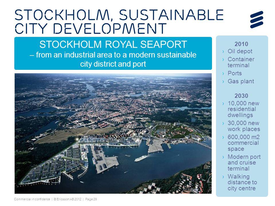 Stockholm, Sustainable City development