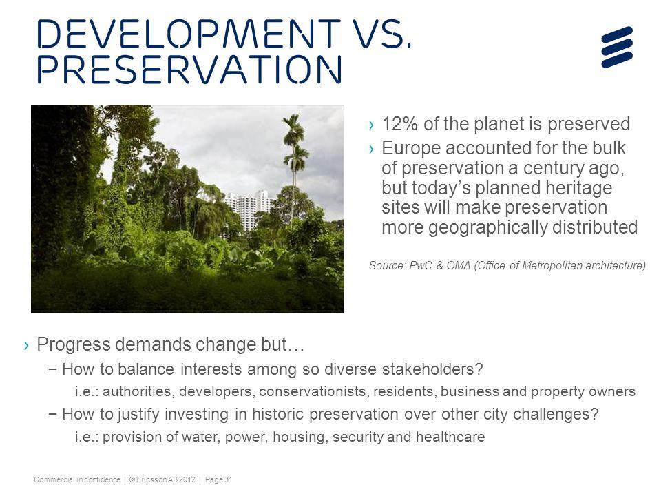 development vs. preservation