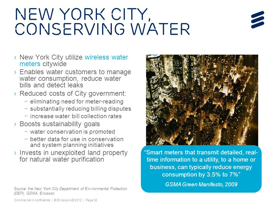 New York City, Conserving Water