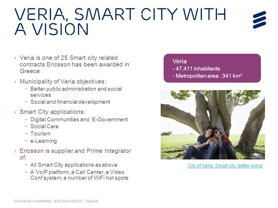 Veria, Smart City with a vision